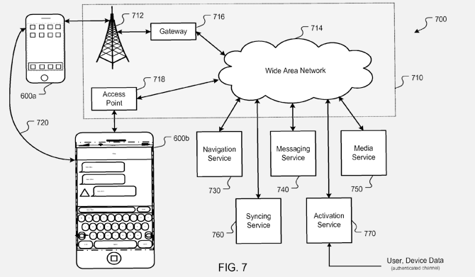 Apple To Introduce In-Call File Transfer on iPhone?
