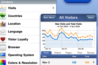 10 Best Analytics apps for iPhone