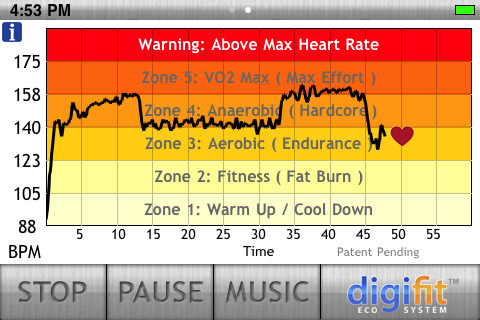 6 Best Heart Monitor Apps for iPhone
