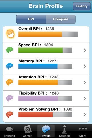 7 Brain Trainers for iPhone To Sharpen Your Mind