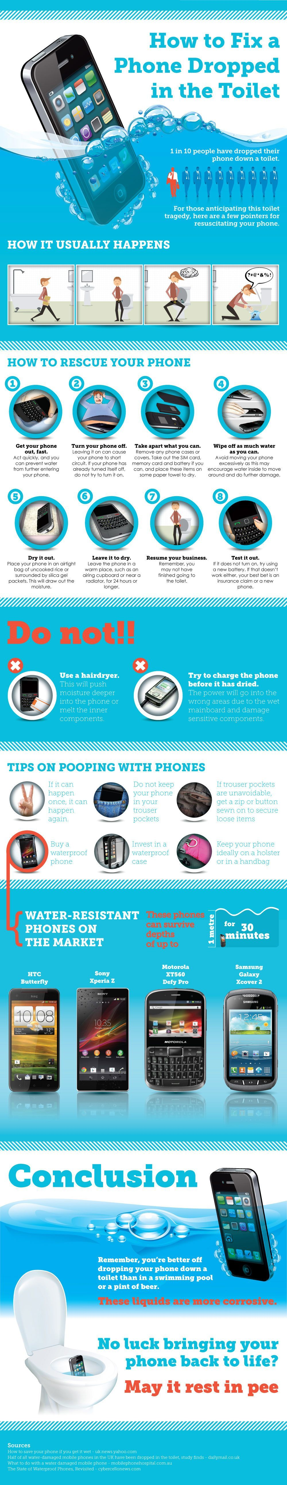 How to Fix Your Water-Damaged iPhone {Infographic}