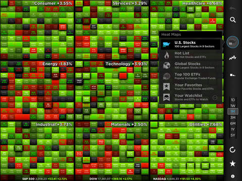 Best iPad Apps For Stock Trading