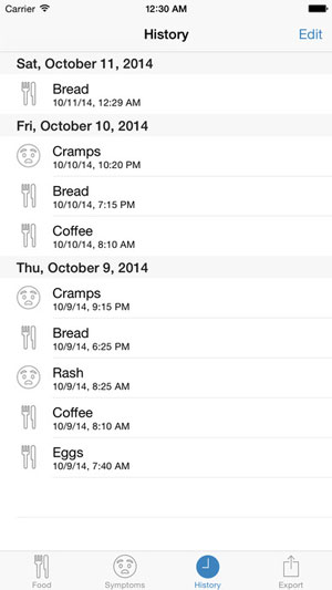 food-and-symptom-log